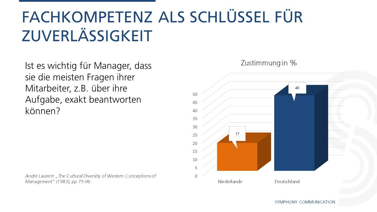 Fachkompetenz_Management